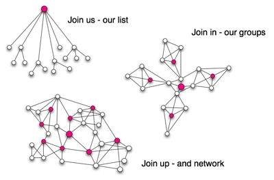 networks5