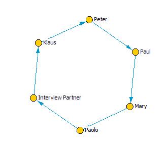 circle network.bmp