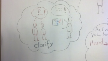 5 ways visual thinking clarify