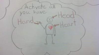 5 ways visual thinking heart