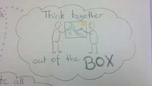 5 ways visual thinking outside box