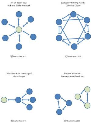 network pattern cards with copyright b